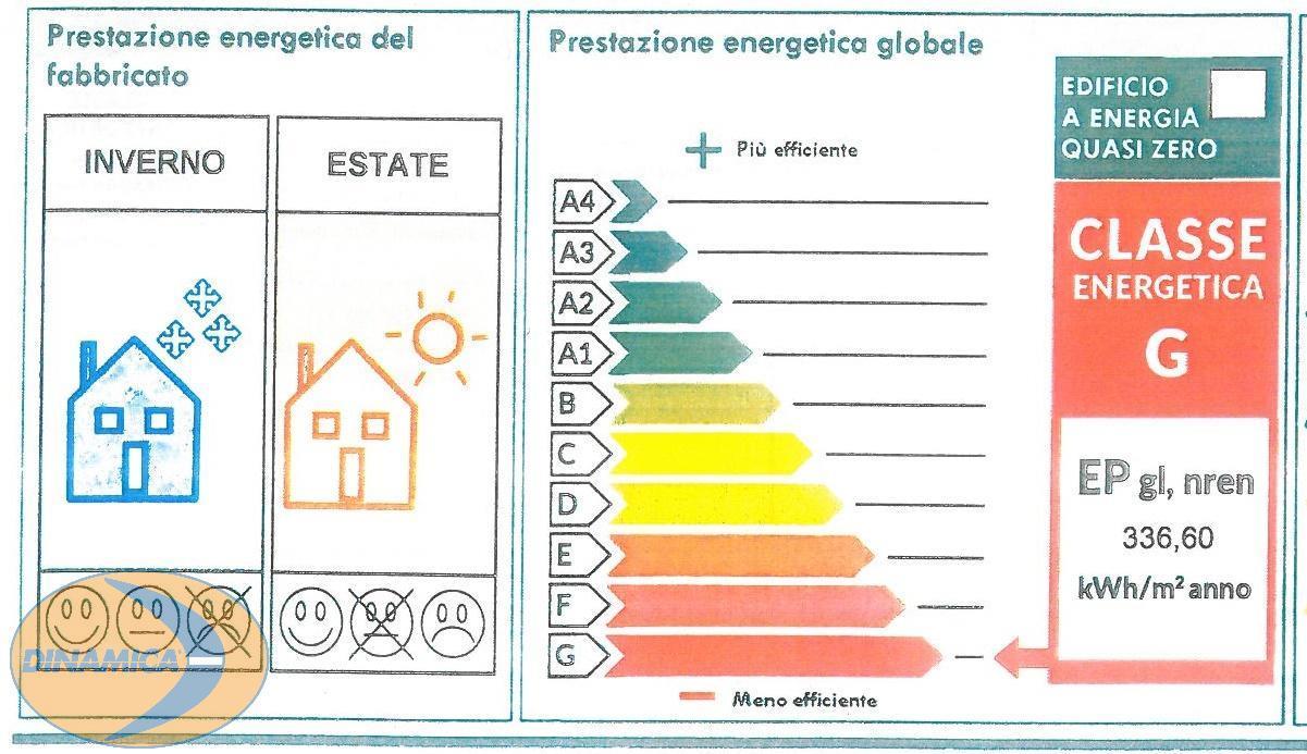 Laboratorio in affitto a Casatenovo, 6 locali, zona Località: Centro, prezzo € 2.000 | CambioCasa.it